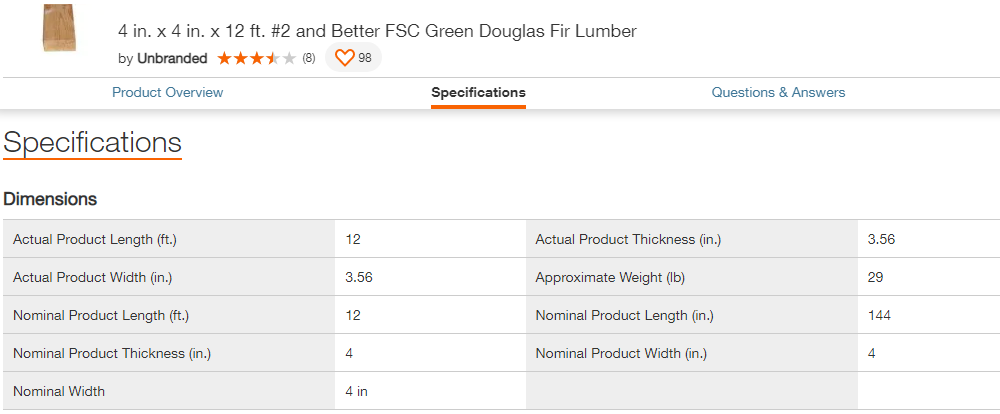 4 inch lumber post specification